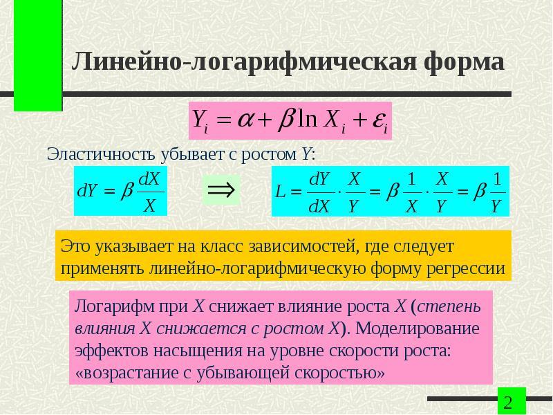 Линейно-логарифмическая форма Эластичность убывает с ростом Y: