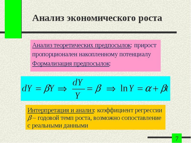 Анализ экономического роста Анализ теоретических предпосылок: прирост пропорционален накопленному по