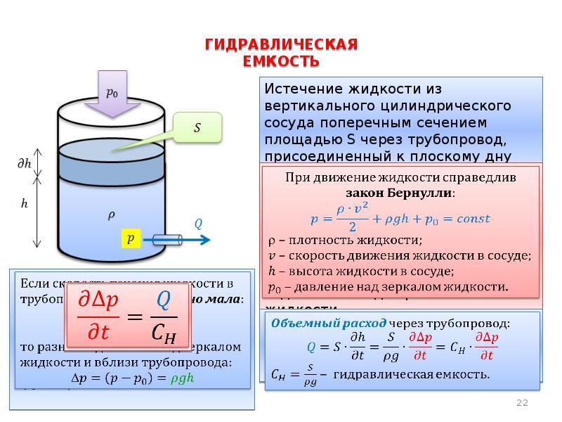 Гидравлическая емкость