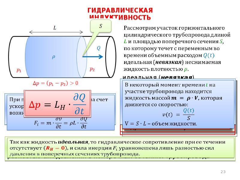 Гидравлическая индуктивность