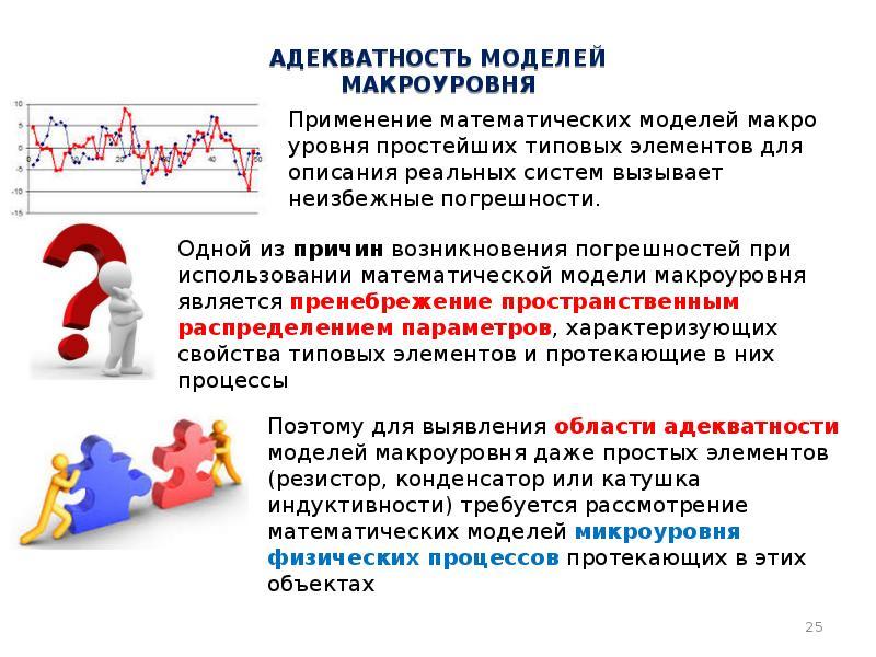 Адекватность моделей макроуровня
