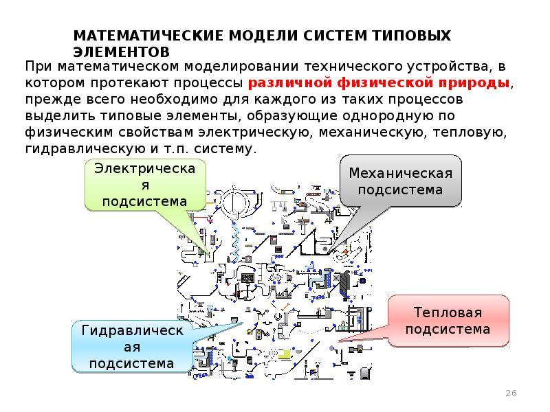 Математические модели систем типовых элементов