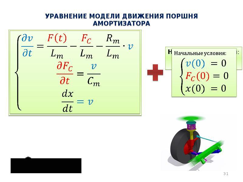 Уравнение модели движения поршня амортизатора