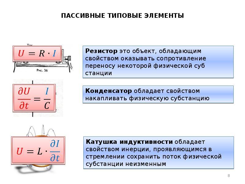 Моделирование технологических процессов, слайд 8