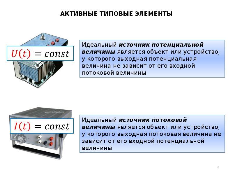 Моделирование технологических процессов, слайд 9