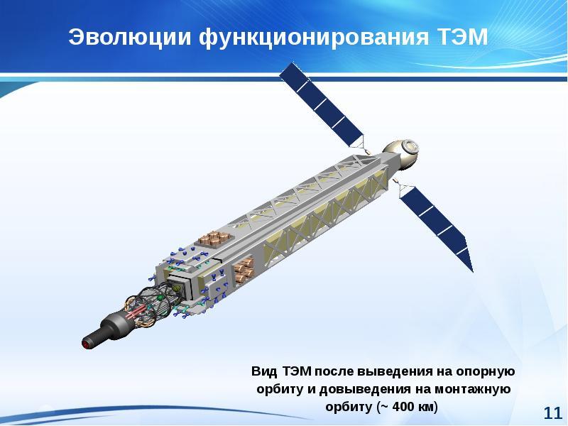 Ядерные энергетические установки прямого и машинного преобразования энергии космического и напланетного назначения, слайд 11