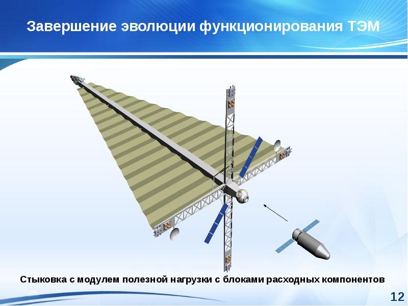 Ядерные энергетические установки прямого и машинного преобразования энергии космического и напланетного назначения, слайд 12