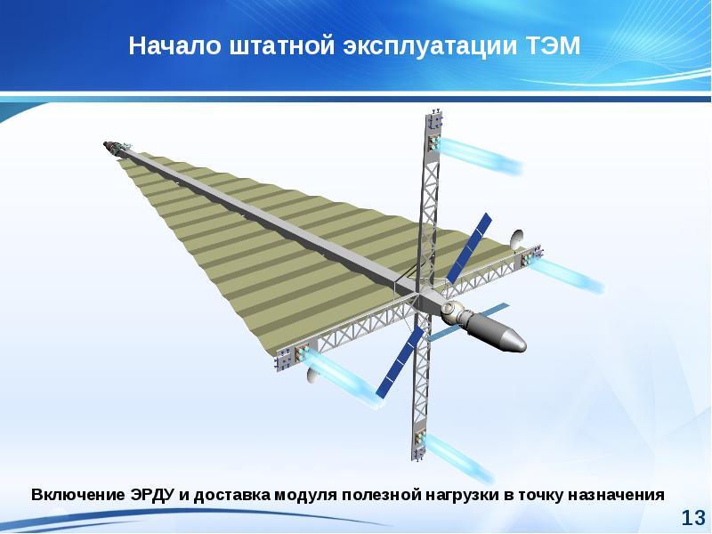 Ядерные энергетические установки прямого и машинного преобразования энергии космического и напланетного назначения, слайд 13