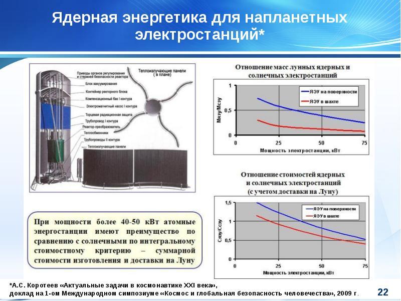 Ядерная энергетика для напланетных электростанций*