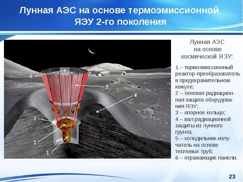 Ядерные энергетические установки прямого и машинного преобразования энергии космического и напланетного назначения, слайд 23