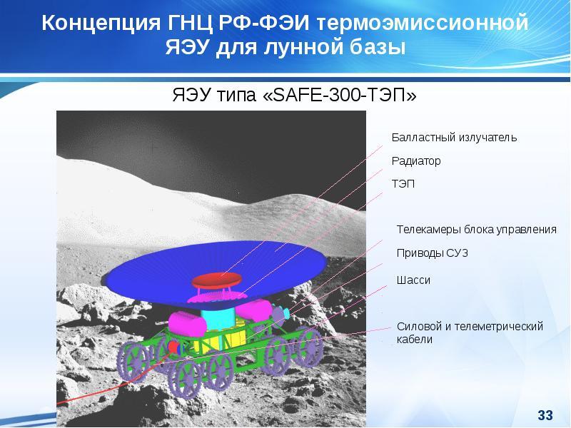 Концепция ГНЦ РФ-ФЭИ термоэмиссионной ЯЭУ для лунной базы