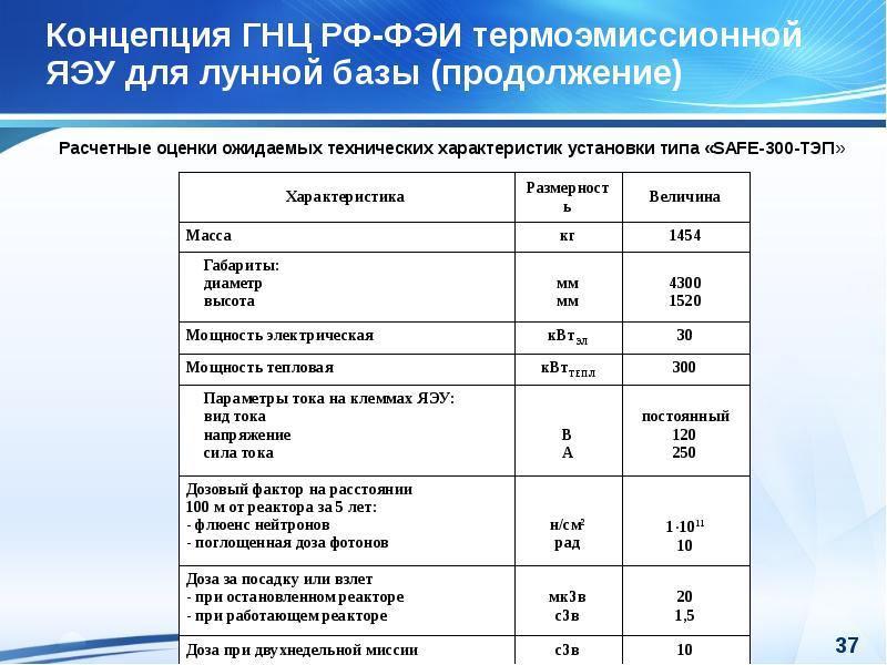 Концепция ГНЦ РФ-ФЭИ термоэмиссионной ЯЭУ для лунной базы (продолжение)