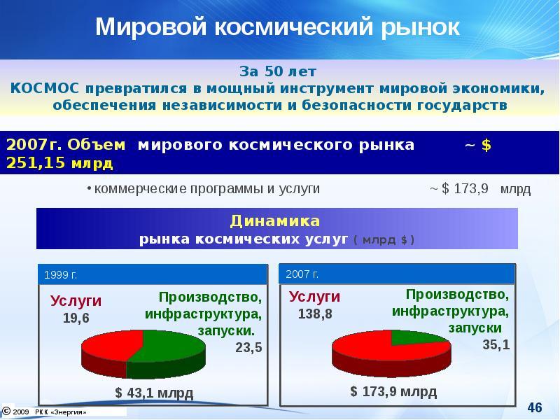 Ядерные энергетические установки прямого и машинного преобразования энергии космического и напланетного назначения, слайд 46