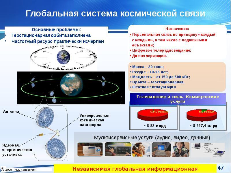 Ядерные энергетические установки прямого и машинного преобразования энергии космического и напланетного назначения, слайд 47