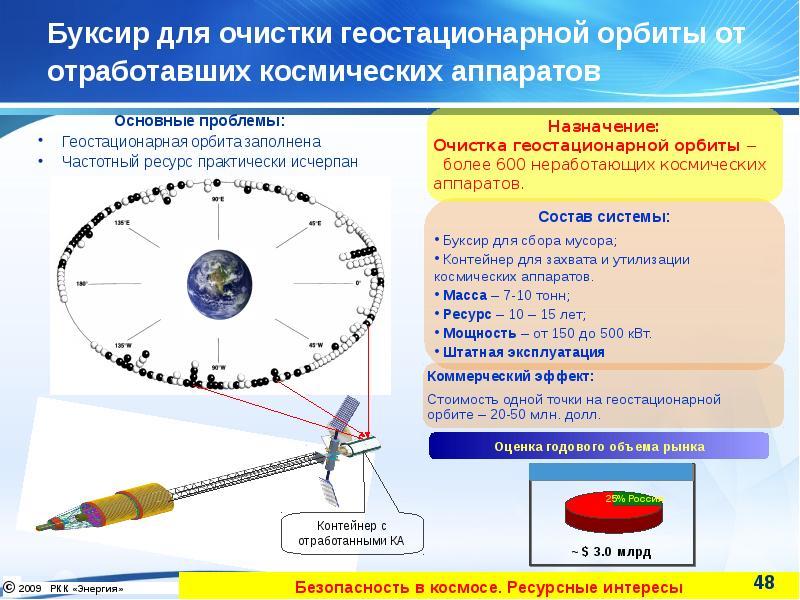 Ядерные энергетические установки прямого и машинного преобразования энергии космического и напланетного назначения, слайд 48