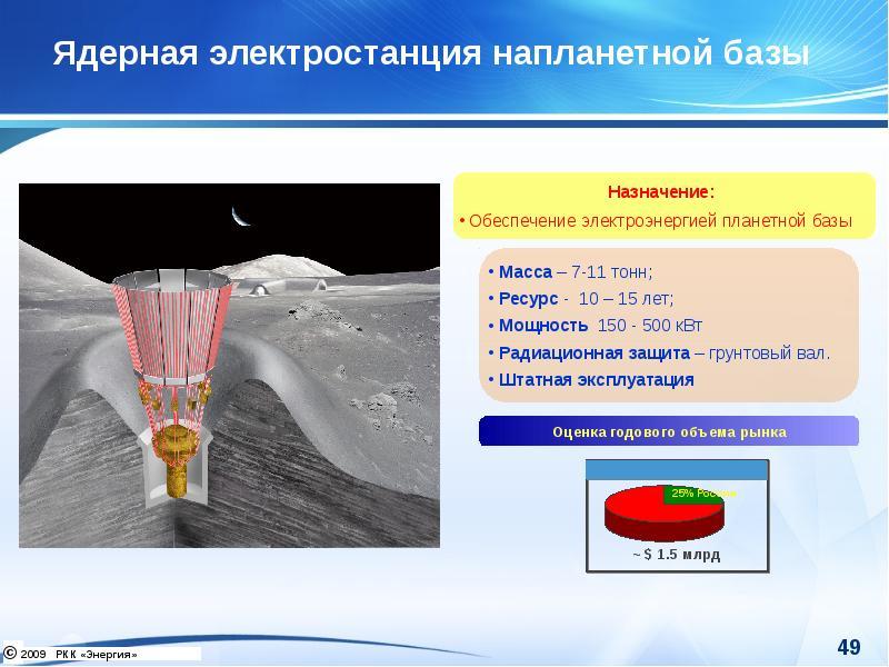 Ядерные энергетические установки прямого и машинного преобразования энергии космического и напланетного назначения, слайд 49