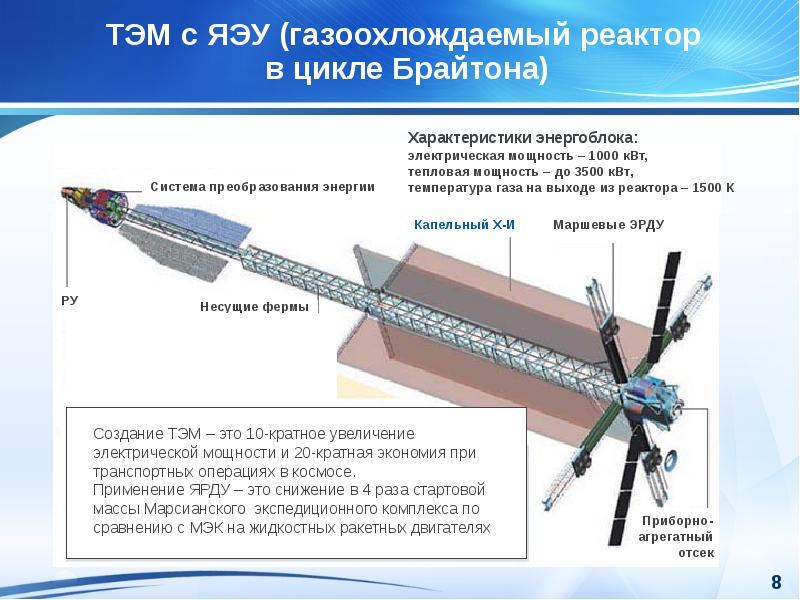 Ядерные энергетические установки прямого и машинного преобразования энергии космического и напланетного назначения, слайд 8