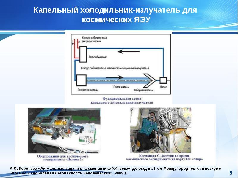 Ядерные энергетические установки прямого и машинного преобразования энергии космического и напланетного назначения, слайд 9