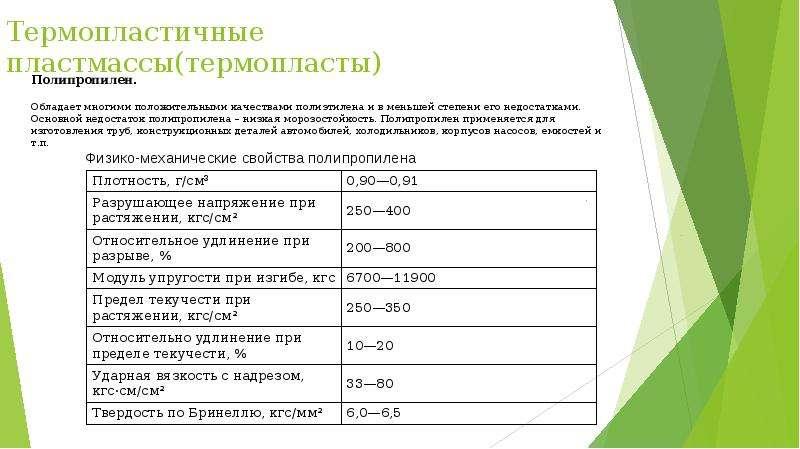 Термопластичные пластмассы(термопласты)