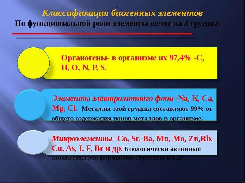 Биогенные элементы. Классификация. Топография биогенных элементов в организме человека, слайд 25