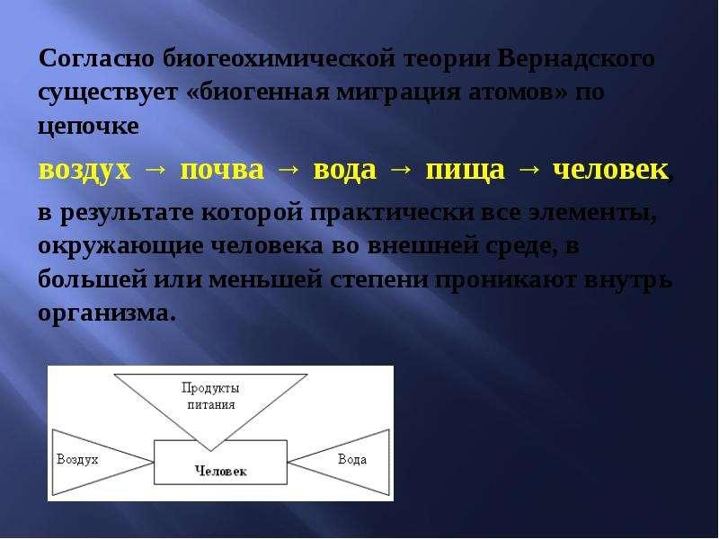 Согласно биогеохимической теории Вернадского существует «биогенная миграция атомов» по цепочке возду