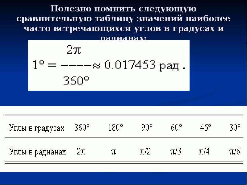 Полезно помнить следующую сравнительную таблицу значений наиболее часто встречающихся углов в градус
