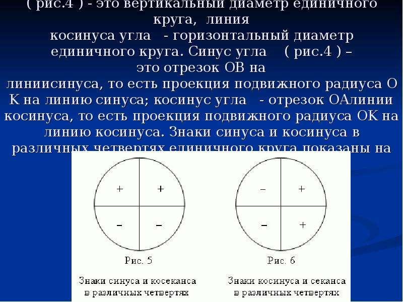 Линия синуса угла ( рис. 4 ) - это вертикальный диаметр единичного круга, линия косинуса угла - гори