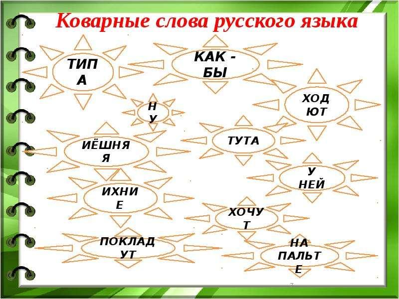 Коварные слова русского языка