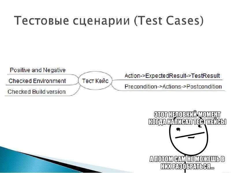 Артефакты тестирования. Жизненный цикл тестирования, слайд 12