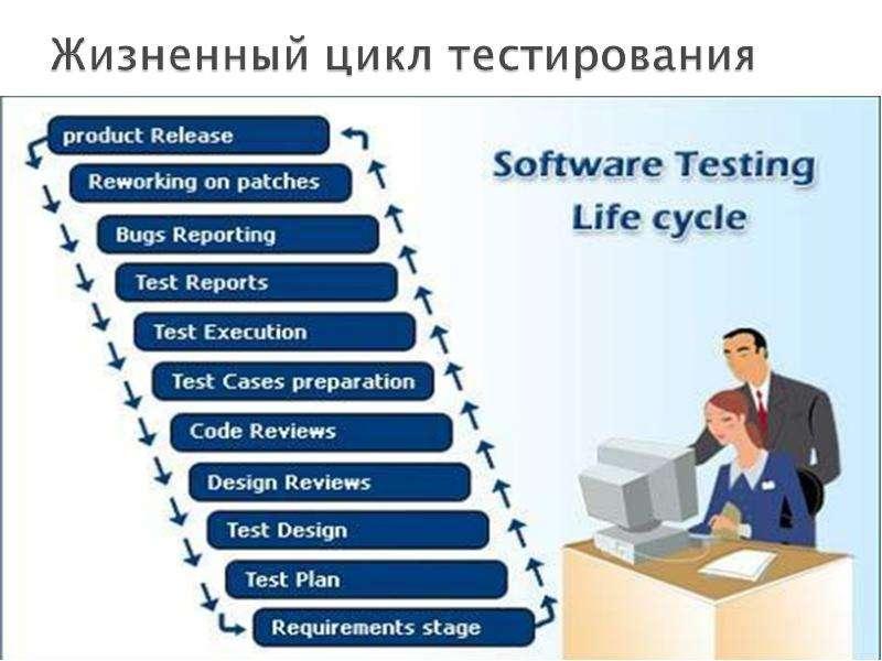 Артефакты тестирования. Жизненный цикл тестирования, слайд 4