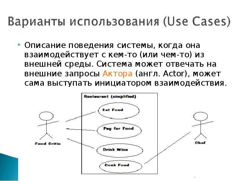 Описание поведения системы, когда она взаимодействует с кем-то (или чем-то) из внешней среды. Систем