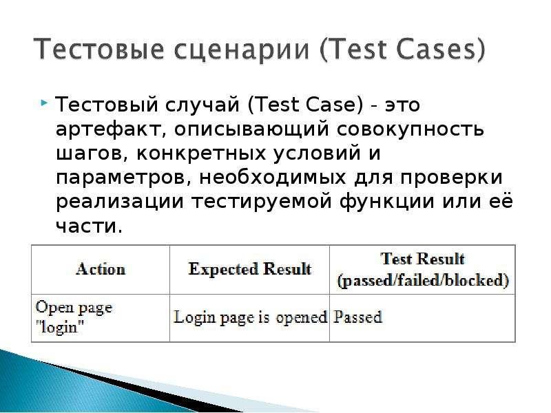 Тестовый случай (Test Case) - это артефакт, описывающий совокупность шагов, конкретных условий и пар