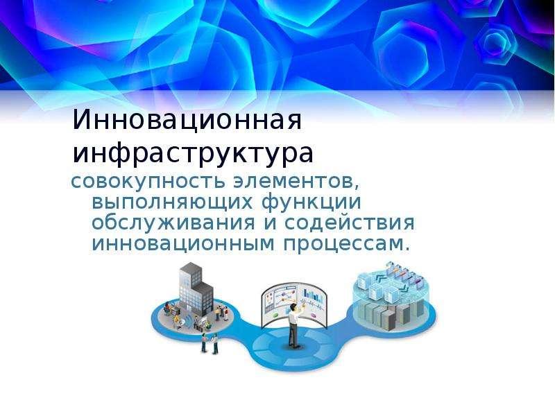 Инновационная инфраструктура совокупность элементов, выполняющих функции обслуживания и содействия и