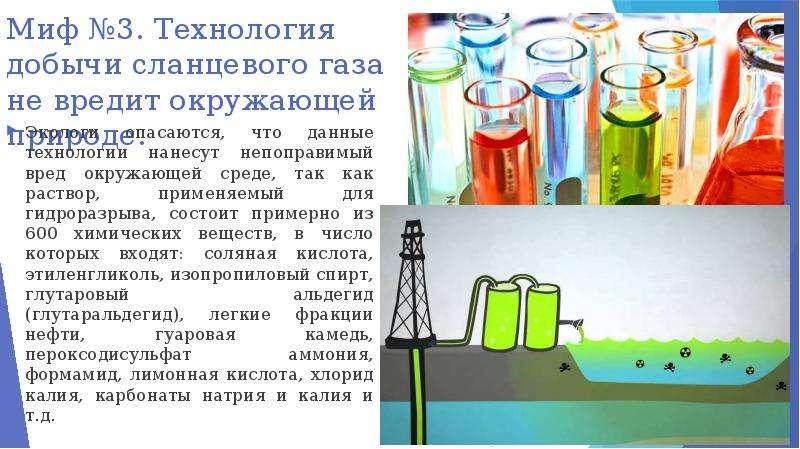 Миф №3. Технология добычи сланцевого газа не вредит окружающей природе. Экологи опасаются, что данны