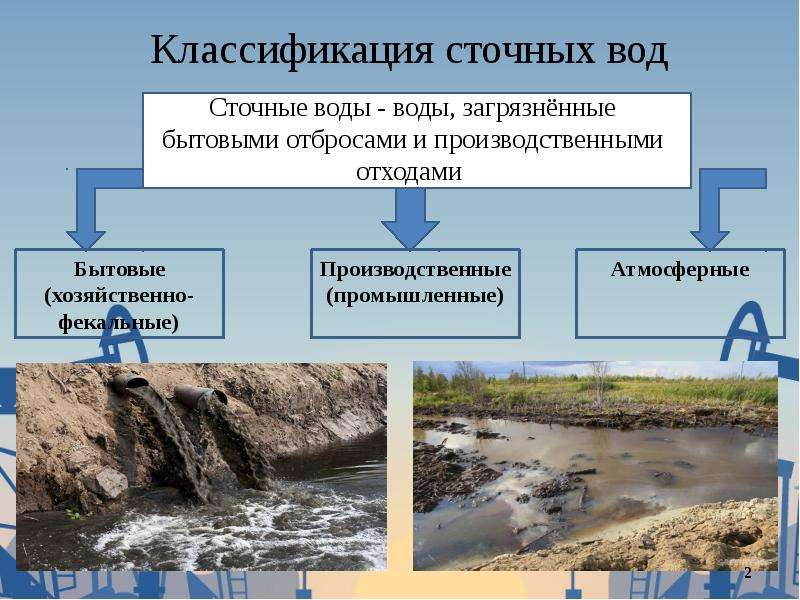 Классификация сточных вод