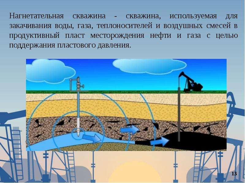Воздействие на окружающую среду сбрасываемых в водоёмы неочищенных хозбытовых сточных вод в районах вахтовых поселков, слайд 13