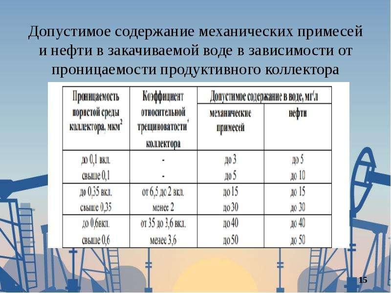 Допустимое содержание механических примесей и нефти в закачиваемой воде в зависимости от проницаемос