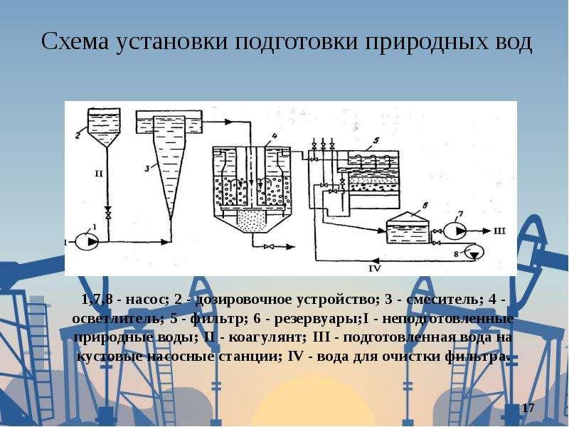 Схема установки подготовки природных вод