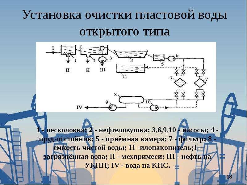 Установка очистки пластовой воды открытого типа 1 - песколовка; 2 - нефтеловушка; 3,6,9,10 - насосы;