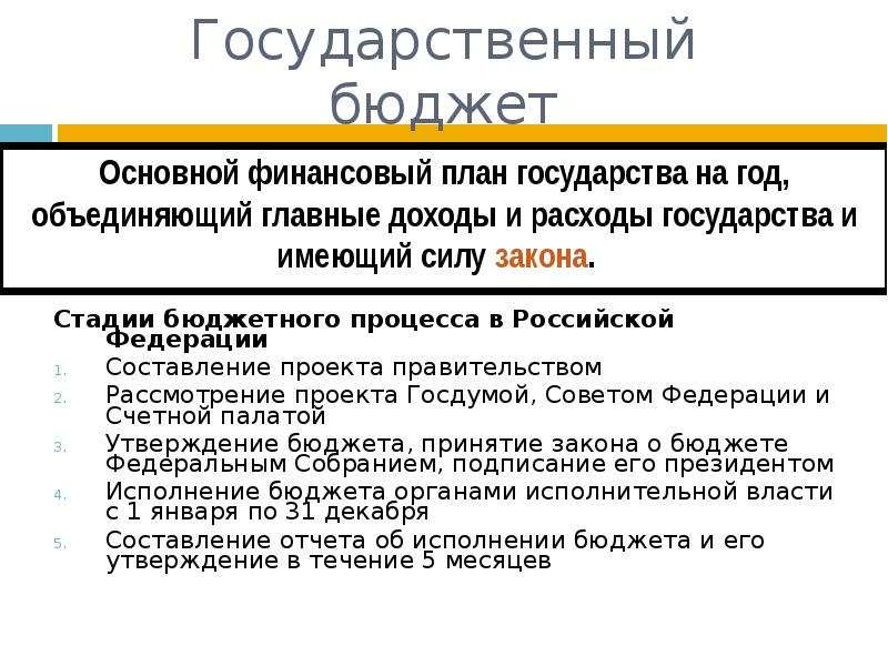 Государственный бюджет Стадии бюджетного процесса в Российской Федерации Составление проекта правите