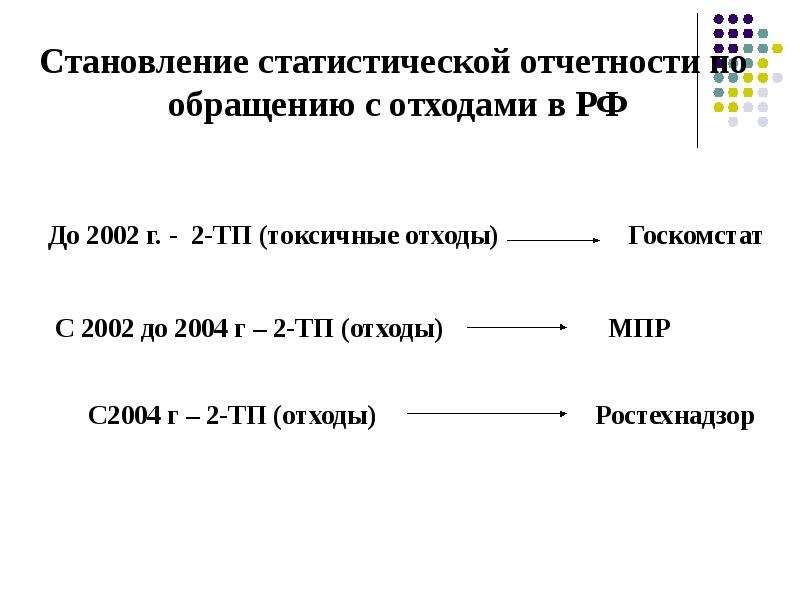 Производственная система учета обращения с отходами, слайд 41