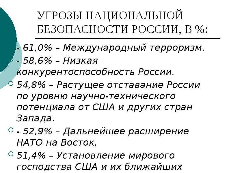 УГРОЗЫ НАЦИОНАЛЬНОЙ БЕЗОПАСНОСТИ РОССИИ, В %: - 61,0% – Международный терроризм. - 58,6% – Низкая ко