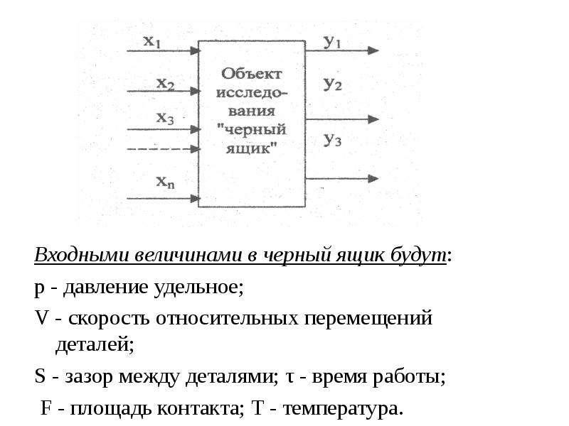 Входными величинами в черный ящик будут: р - давление удельное; V - скорость относительных перемещен