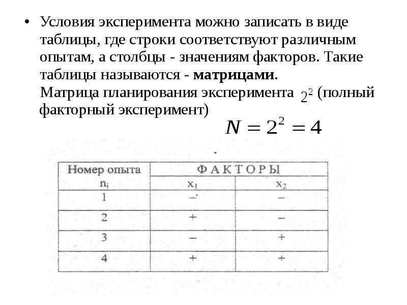 Условия эксперимента можно записать в виде таблицы, где строки соответствуют различным опытам, а сто