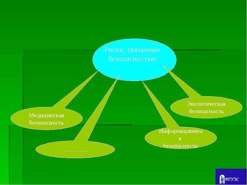 Основы безопасности труда. Предмет. Основные положения. История развития науки, слайд 22