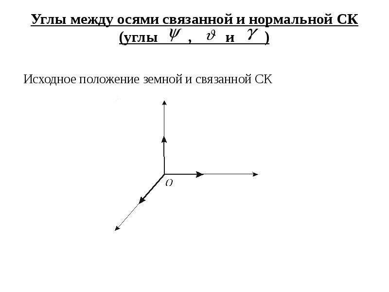 Углы между осями связанной и нормальной СК (углы , и ) Исходное положение земной и связанной СК