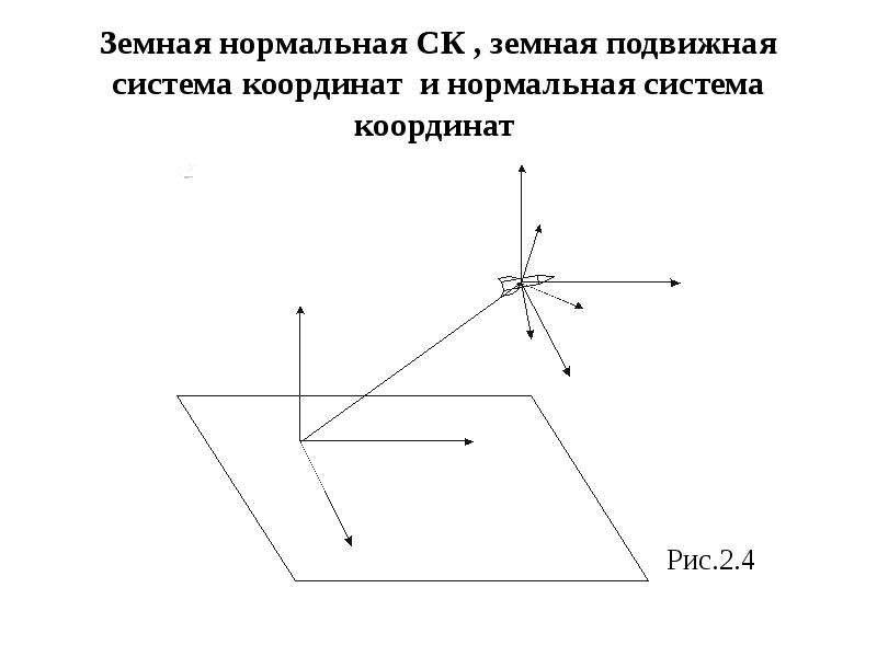 Земная нормальная СК , земная подвижная система координат и нормальная система координат Рис. 2. 4