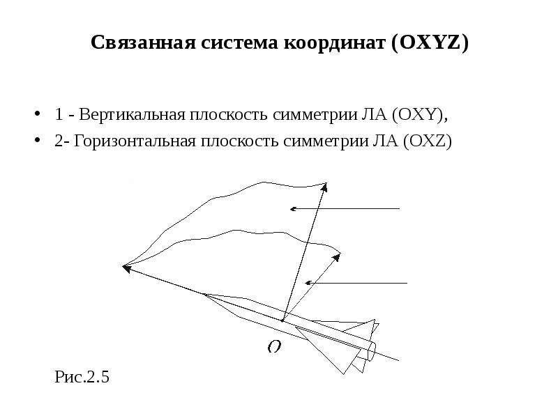 Связанная система координат (OXYZ) 1 - Вертикальная плоскость симметрии ЛА (OXY), 2- Горизонтальная