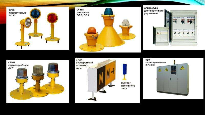 Особенности современных историков света светосигнального оборудования, слайд 3