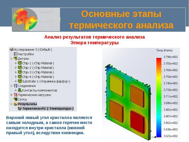 Основные этапы термического анализа
